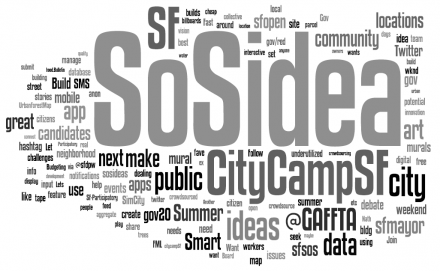 SoSidea Wordle